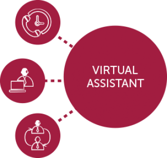 ResizedImage335317-virtual-assistant